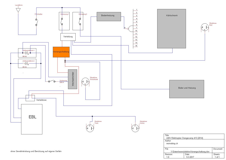Wunderbar Einweg Schaltplan Galerie - Elektrische Schaltplan-Ideen ...